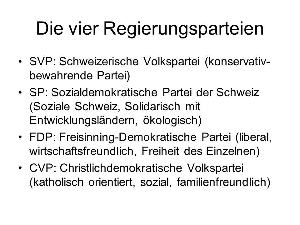 Die vier Regierungsparteien