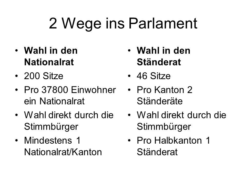 2 Wege ins Parlament Wahl in den Nationalrat 200 Sitze