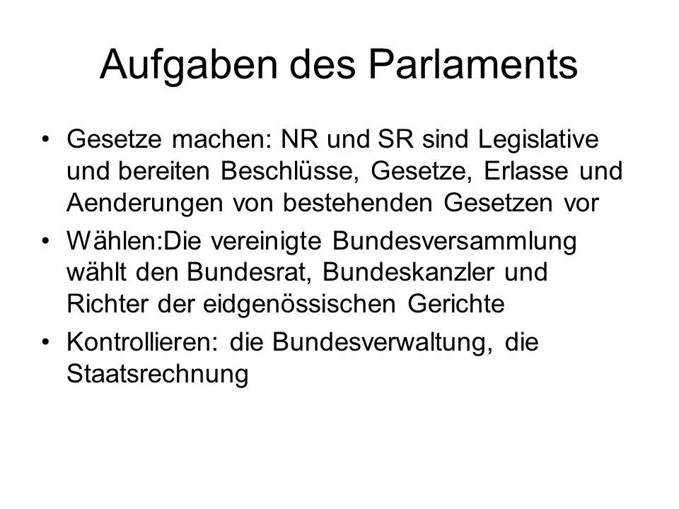 Aufgaben des Parlaments