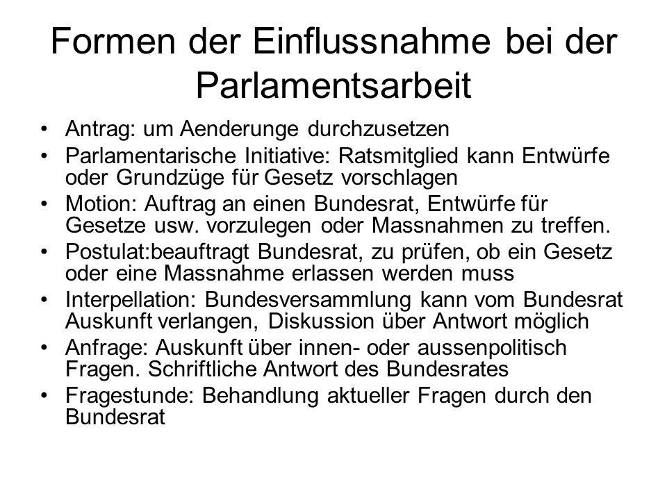 Formen der Einflussnahme bei der Parlamentsarbeit