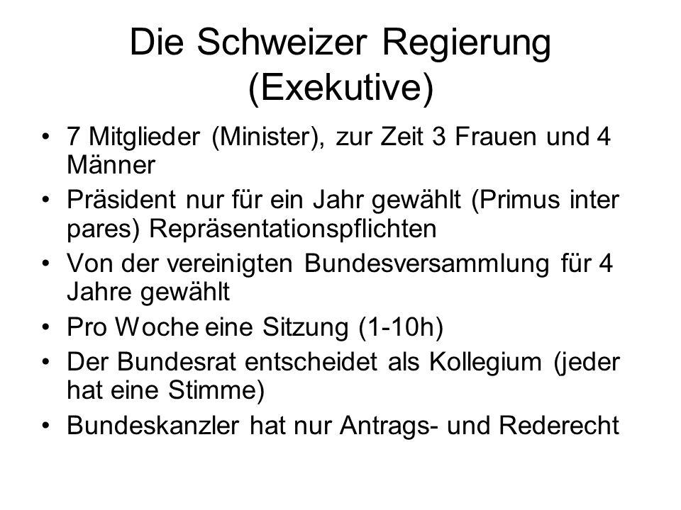 Die Schweizer Regierung (Exekutive)