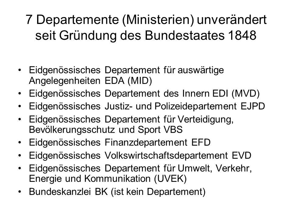 7 Departemente (Ministerien) unverändert seit Gründung des Bundestaates 1848