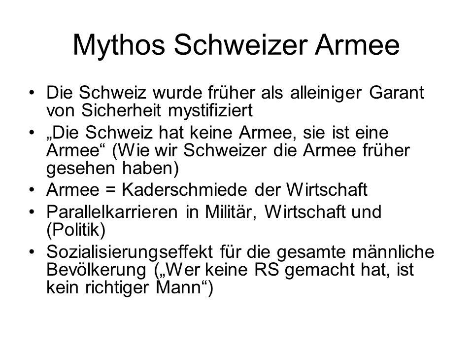 Mythos Schweizer Armee