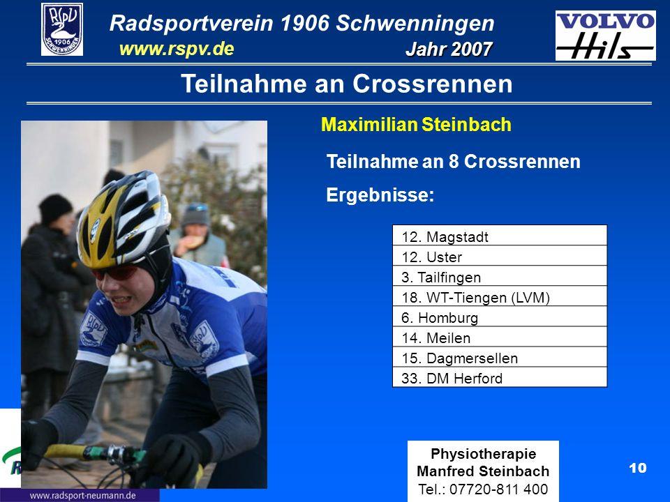 Teilnahme an Crossrennen