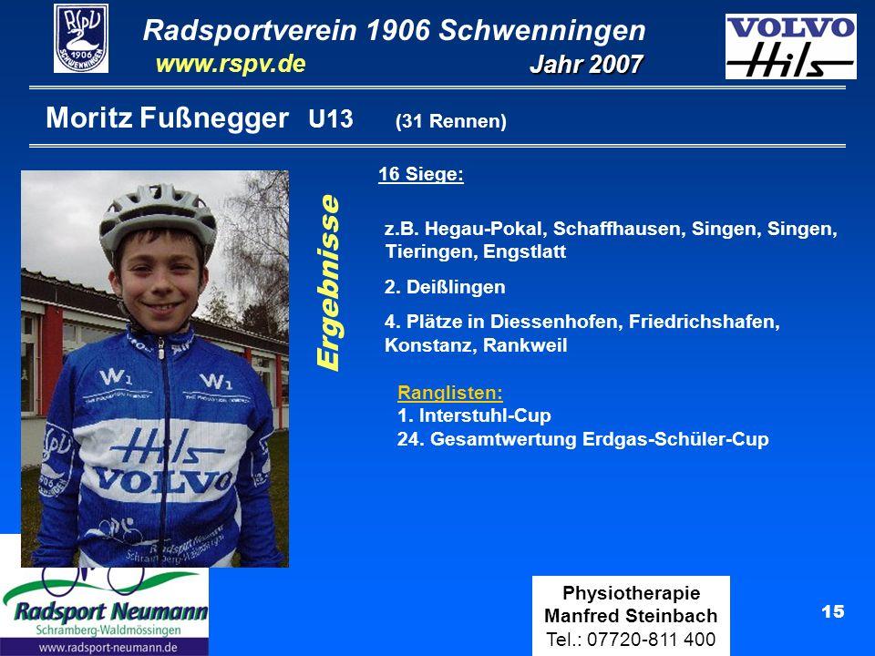 Moritz Fußnegger U13 (31 Rennen)