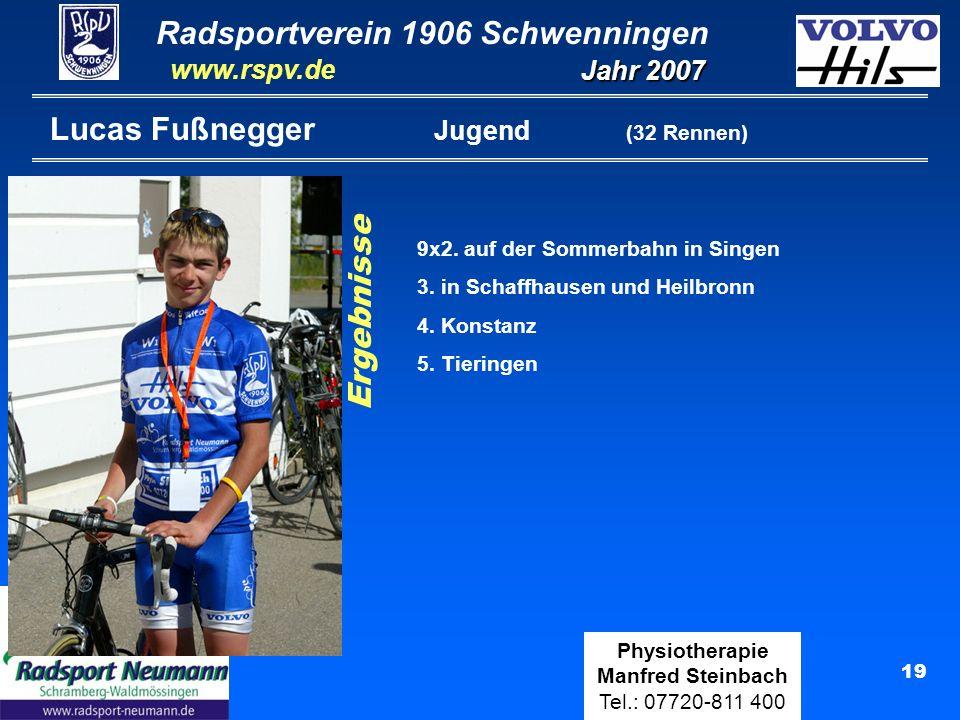 Lucas Fußnegger Jugend (32 Rennen)