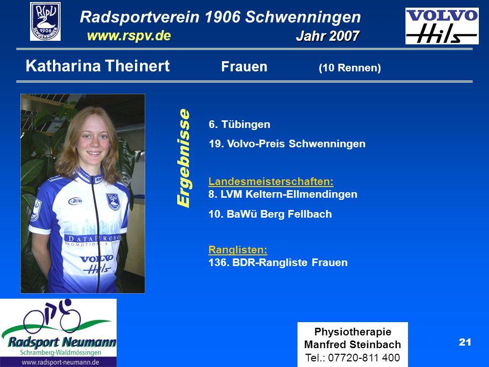 Katharina Theinert Frauen (10 Rennen)