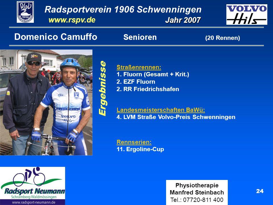Domenico Camuffo Senioren (20 Rennen)