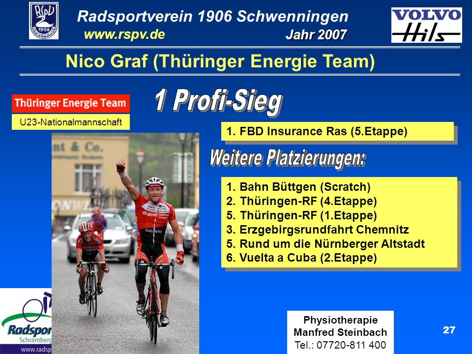Nico Graf (Thüringer Energie Team)