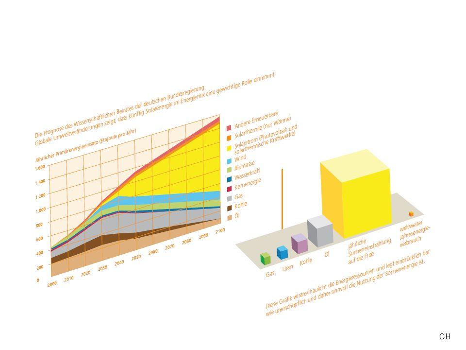solarstrom anlagen programm ppt herunterladen. Black Bedroom Furniture Sets. Home Design Ideas