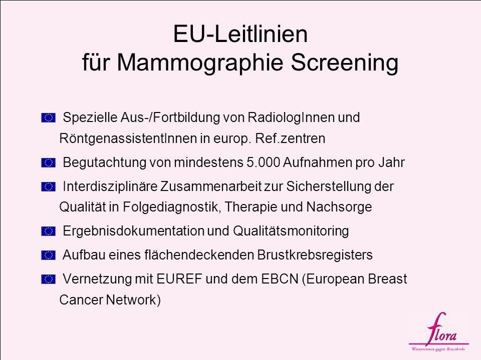EU-Leitlinien für Mammographie Screening