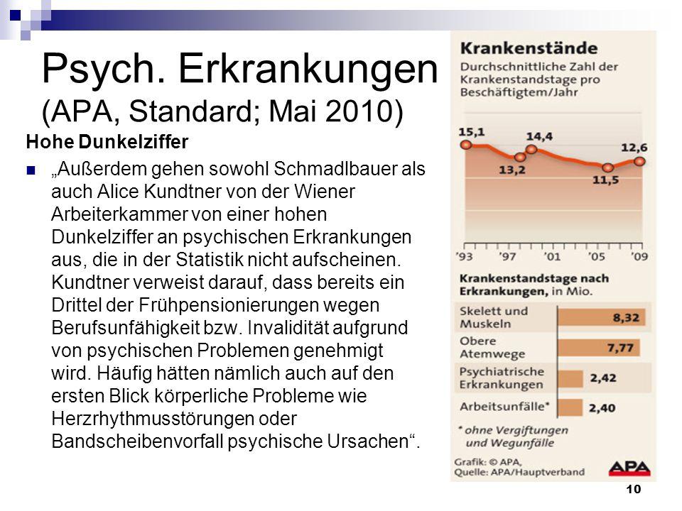Psych. Erkrankungen (APA, Standard; Mai 2010)