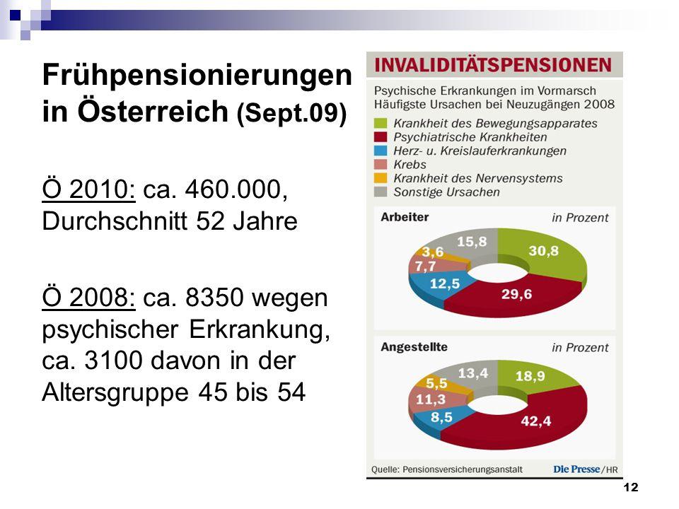 Frühpensionierungen in Österreich (Sept.09)