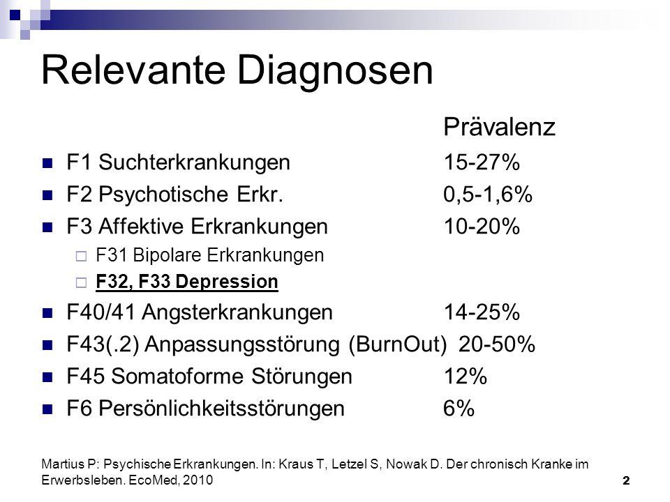 Relevante Diagnosen Prävalenz F1 Suchterkrankungen 15-27%