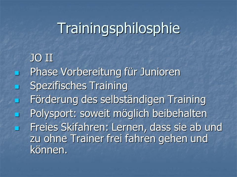 Trainingsphilosphie JO II Phase Vorbereitung für Junioren