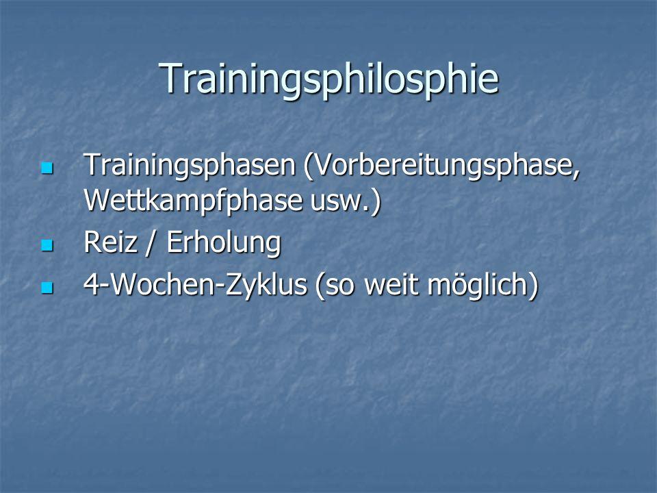 Trainingsphilosphie Trainingsphasen (Vorbereitungsphase, Wettkampfphase usw.) Reiz / Erholung.