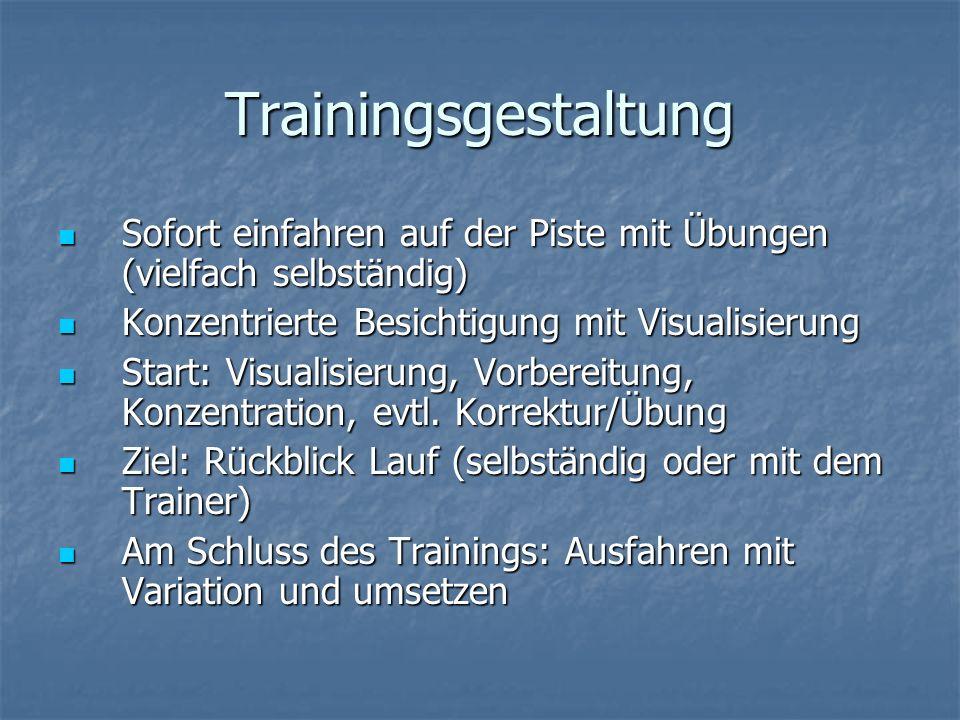 TrainingsgestaltungSofort einfahren auf der Piste mit Übungen (vielfach selbständig) Konzentrierte Besichtigung mit Visualisierung.