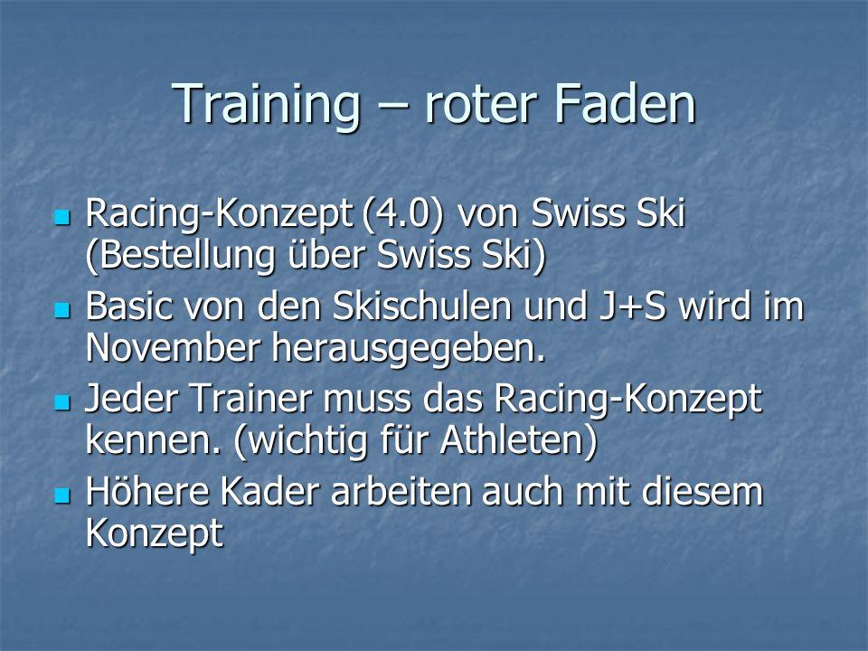 Training – roter Faden Racing-Konzept (4.0) von Swiss Ski (Bestellung über Swiss Ski)