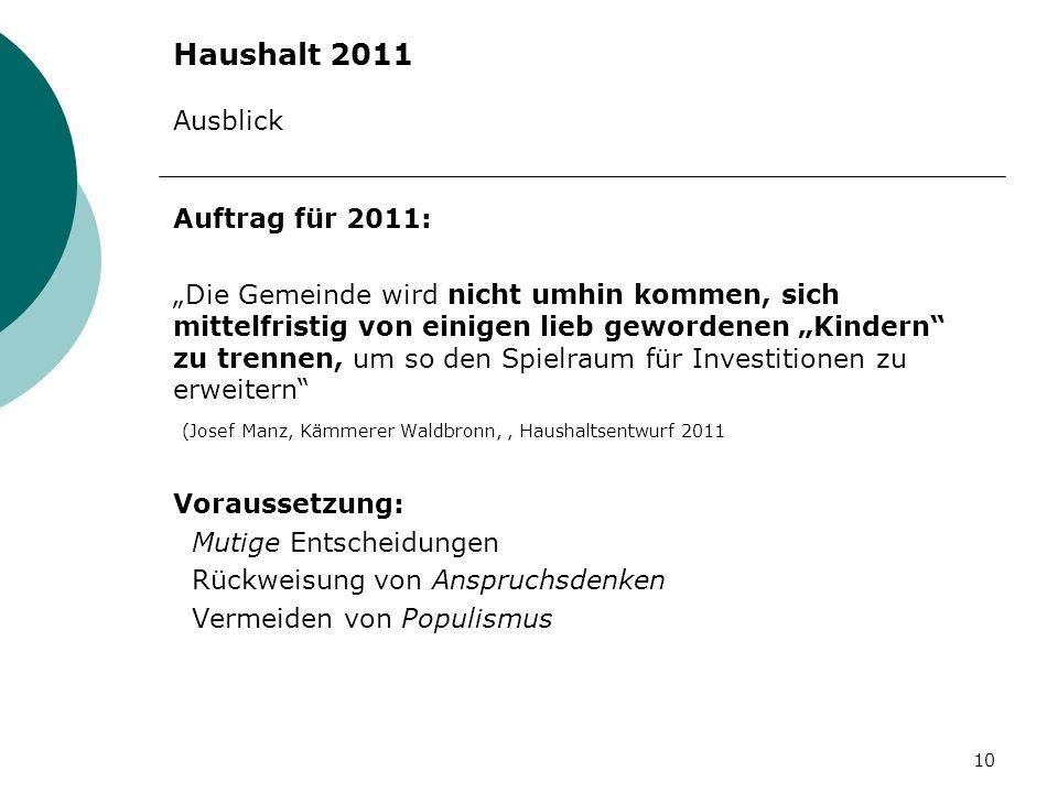 Haushalt 2011 Ausblick Auftrag für 2011: