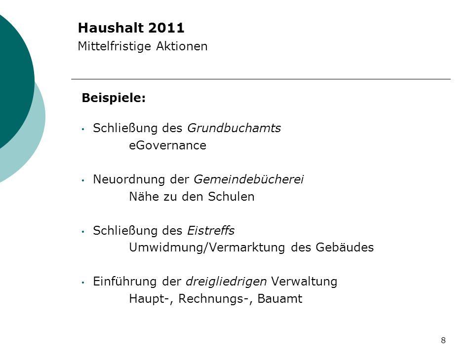 Haushalt 2011 Mittelfristige Aktionen Beispiele: