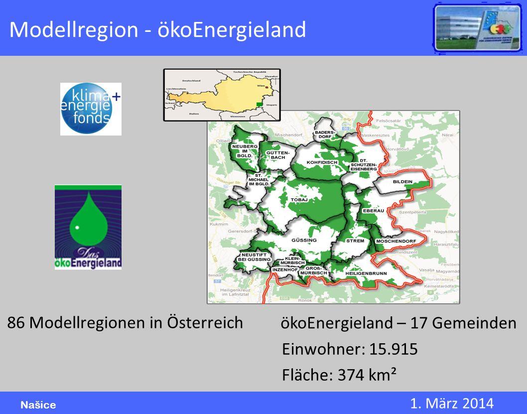 Modellregion - ökoEnergieland