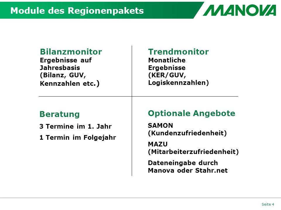 Module des Regionenpakets