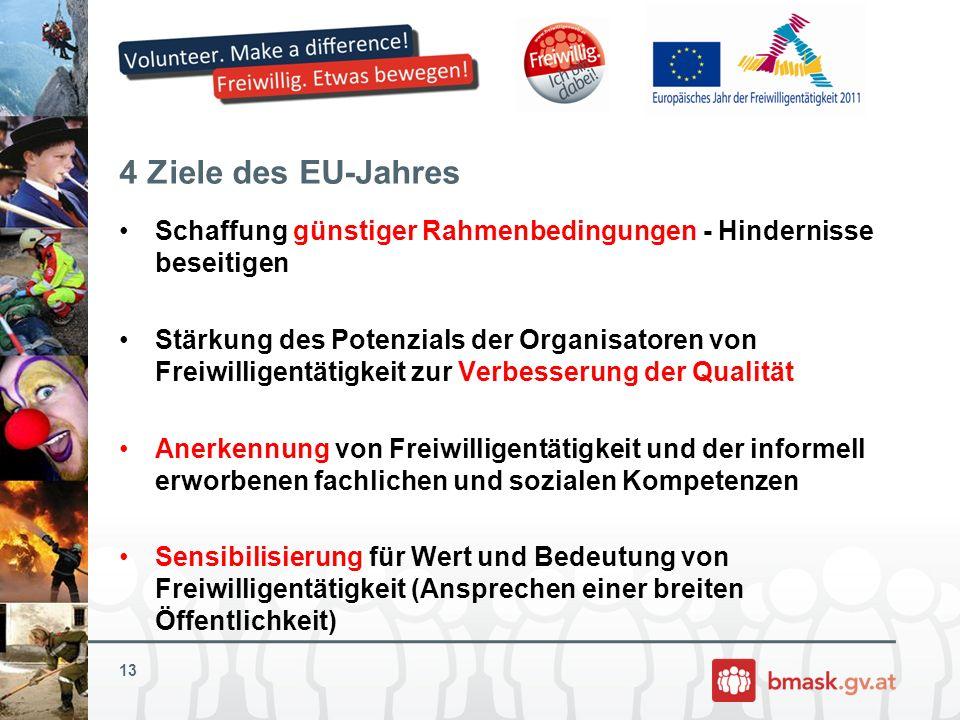 4 Ziele des EU-Jahres Schaffung günstiger Rahmenbedingungen - Hindernisse beseitigen.