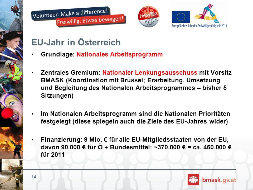 EU-Jahr in Österreich Grundlage: Nationales Arbeitsprogramm