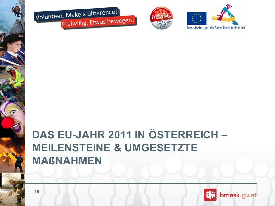 DAS EU-JAHR 2011 IN ÖSTERREICH – MEILENSTEINE & UMGESETZTE MAßNAHMEN