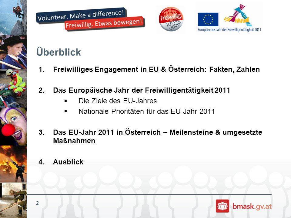 Überblick Freiwilliges Engagement in EU & Österreich: Fakten, Zahlen