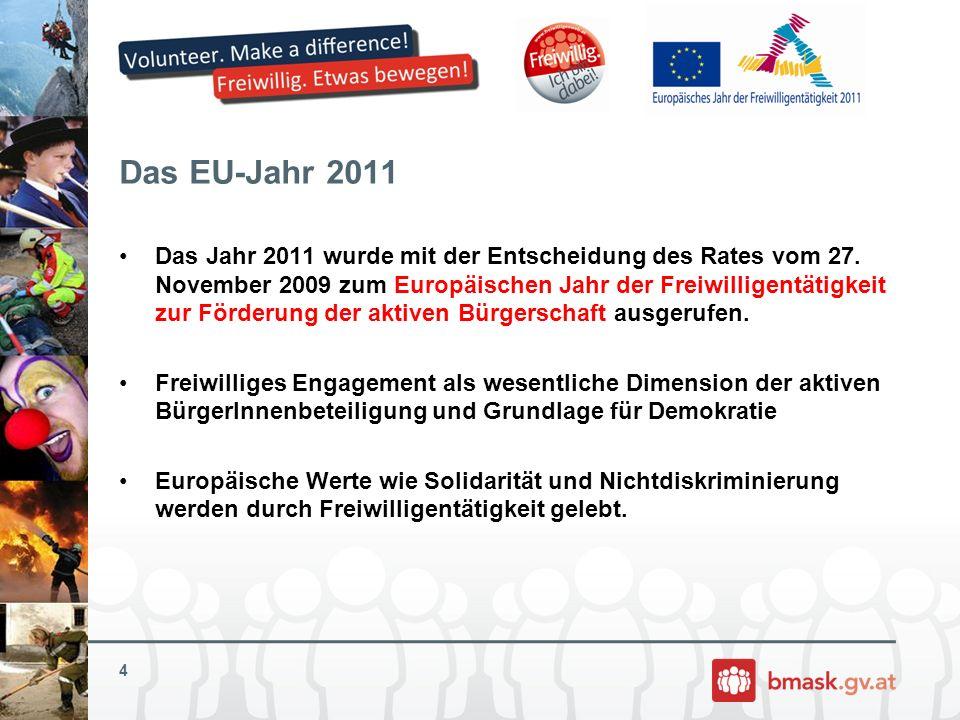 Das EU-Jahr 2011