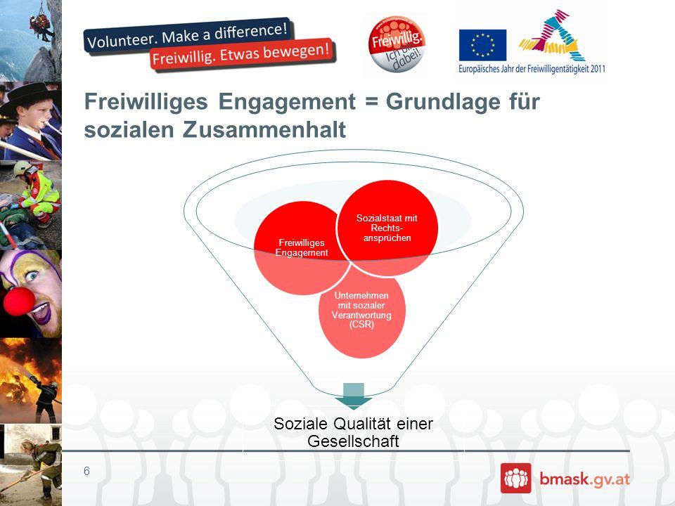 Freiwilliges Engagement = Grundlage für sozialen Zusammenhalt