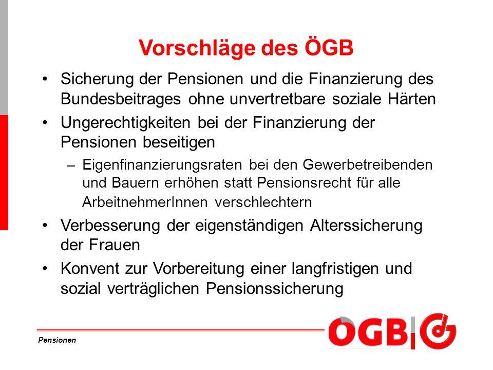 Vorschläge des ÖGB Sicherung der Pensionen und die Finanzierung des Bundesbeitrages ohne unvertretbare soziale Härten.