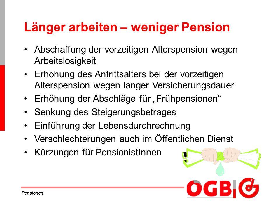 Länger arbeiten – weniger Pension