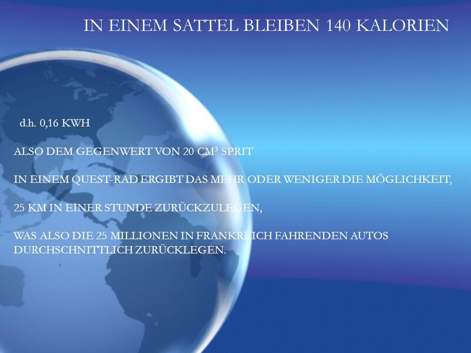 IN EINEM SATTEL BLEIBEN 140 KALORIEN