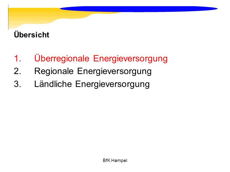 Überregionale Energieversorgung Regionale Energieversorgung