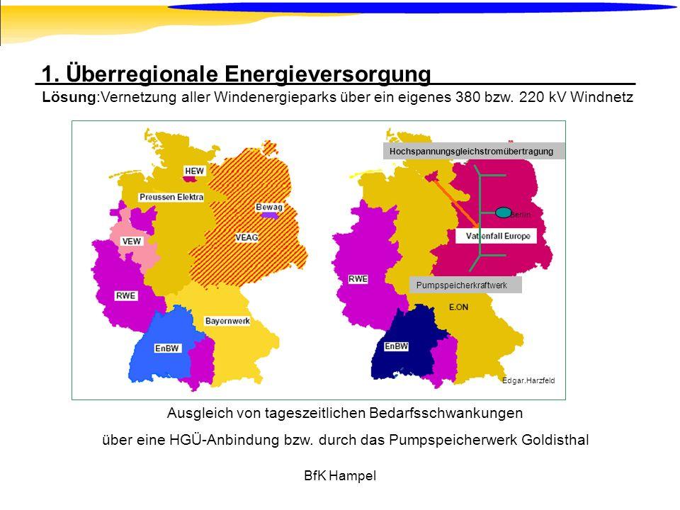 1. Überregionale Energieversorgung