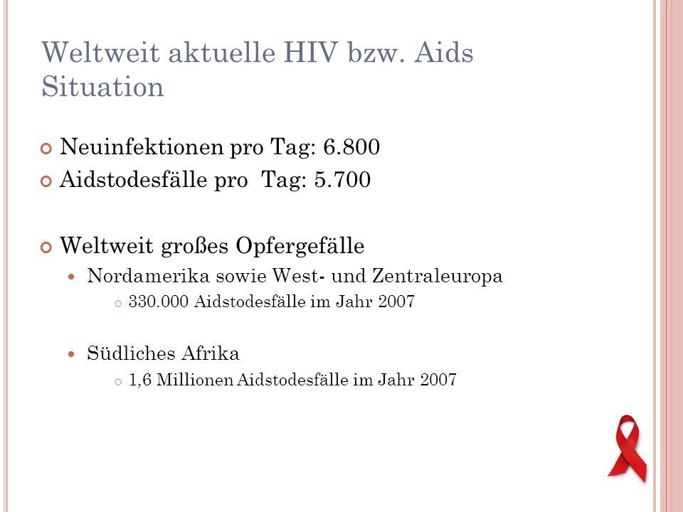 Weltweit aktuelle HIV bzw. Aids Situation