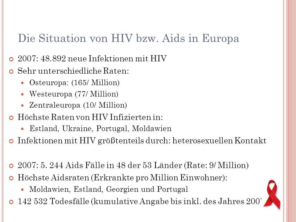 Die Situation von HIV bzw. Aids in Europa