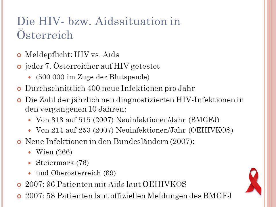 Die HIV- bzw. Aidssituation in Österreich
