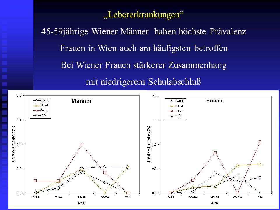 45-59jährige Wiener Männer haben höchste Prävalenz