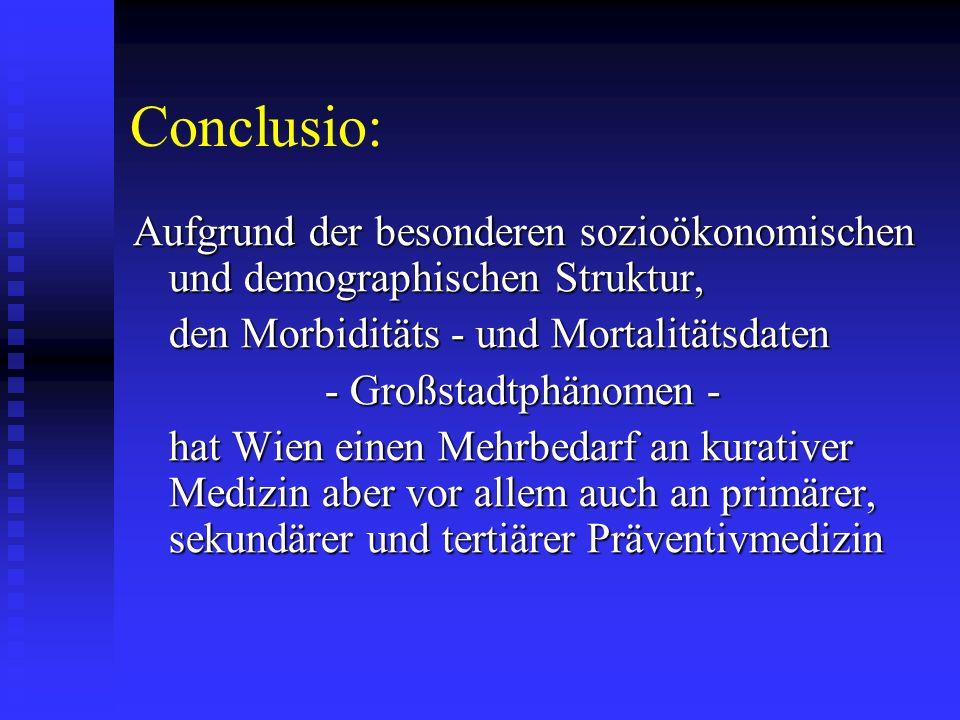Conclusio: Aufgrund der besonderen sozioökonomischen und demographischen Struktur, den Morbiditäts - und Mortalitätsdaten.
