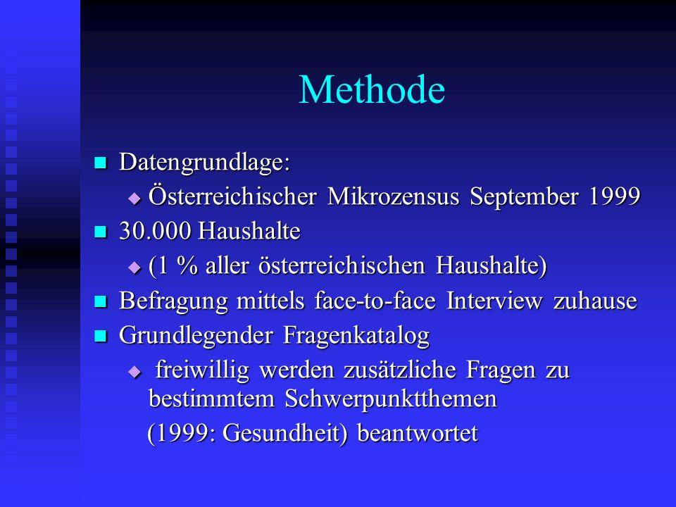 Methode Datengrundlage: Österreichischer Mikrozensus September 1999