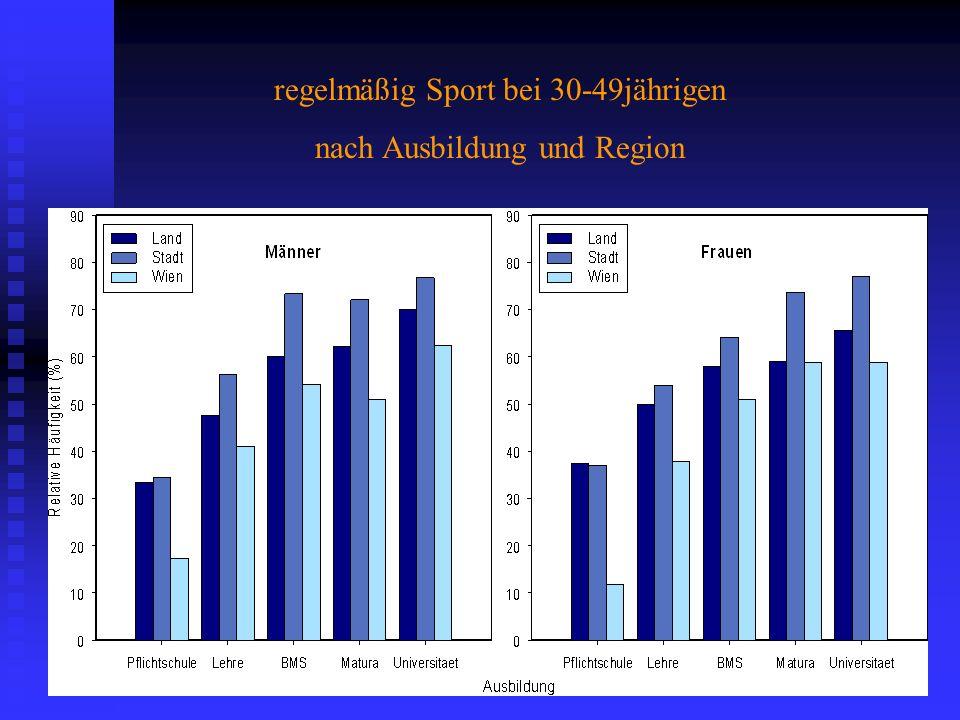 regelmäßig Sport bei 30-49jährigen nach Ausbildung und Region