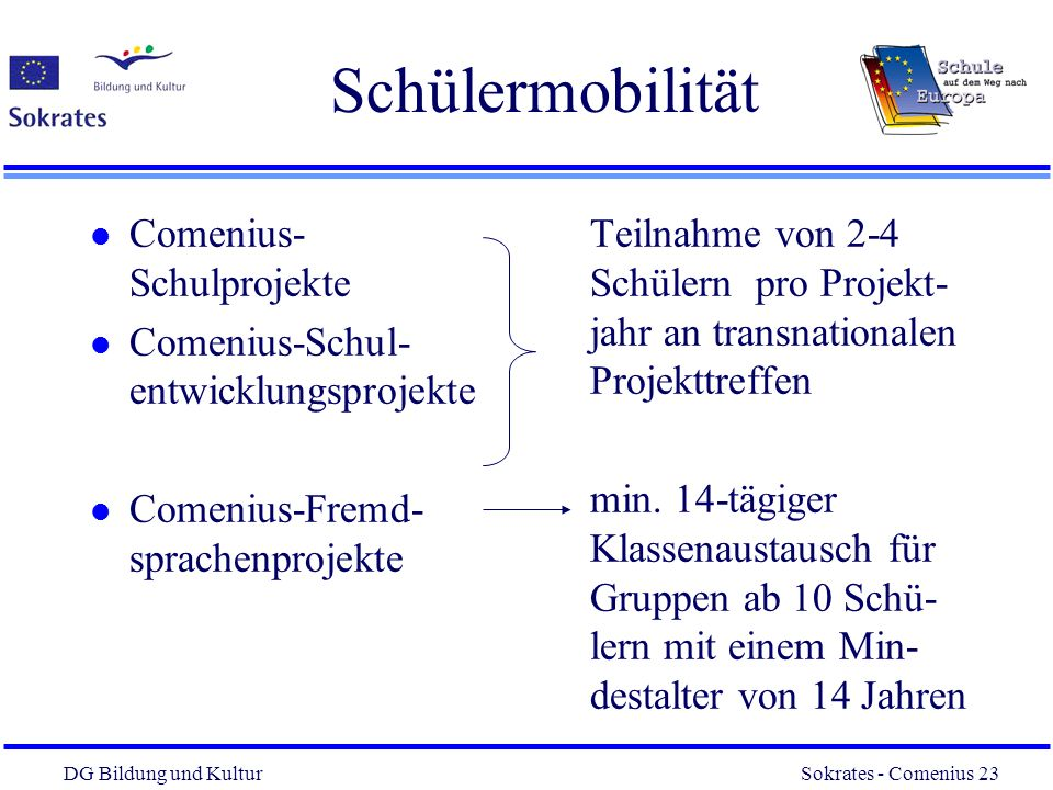 Schülermobilität Comenius- Schulprojekte