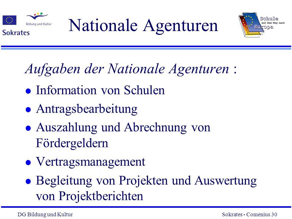 Nationale Agenturen Aufgaben der Nationale Agenturen :