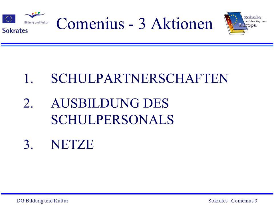 Comenius - 3 Aktionen 1. SCHULPARTNERSCHAFTEN