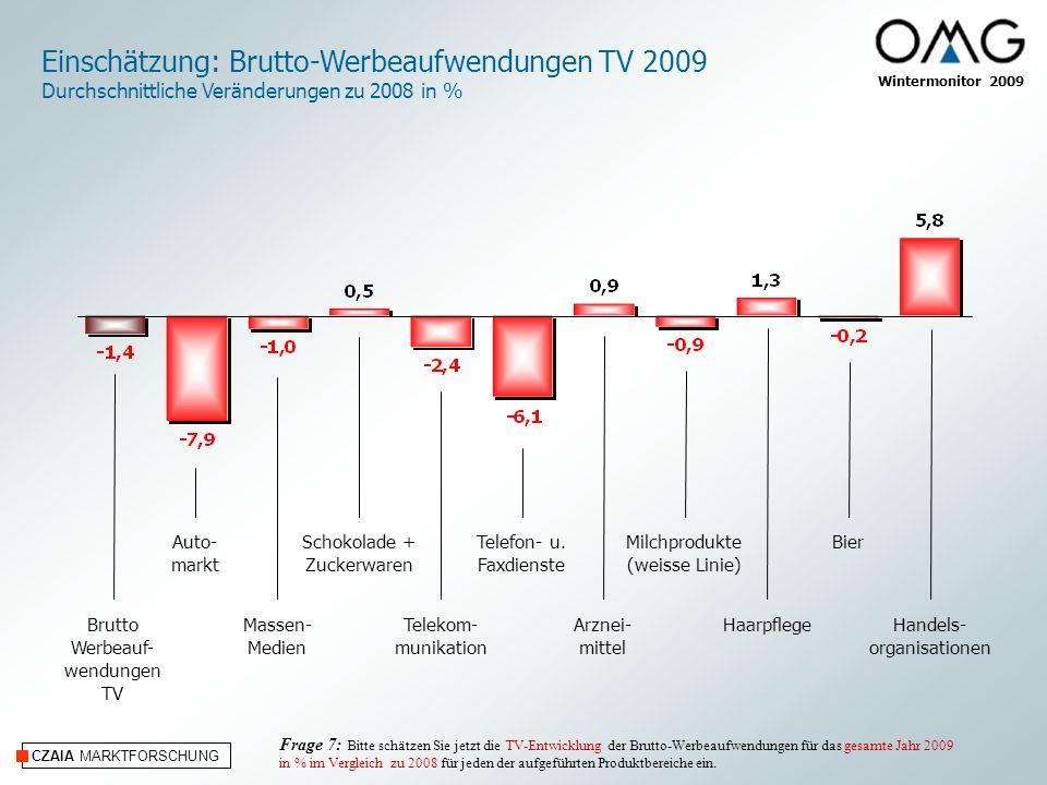 Einschätzung: Brutto-Werbeaufwendungen TV 2009