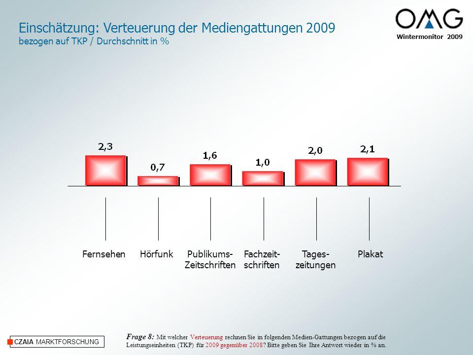 Einschätzung: Verteuerung der Mediengattungen 2009