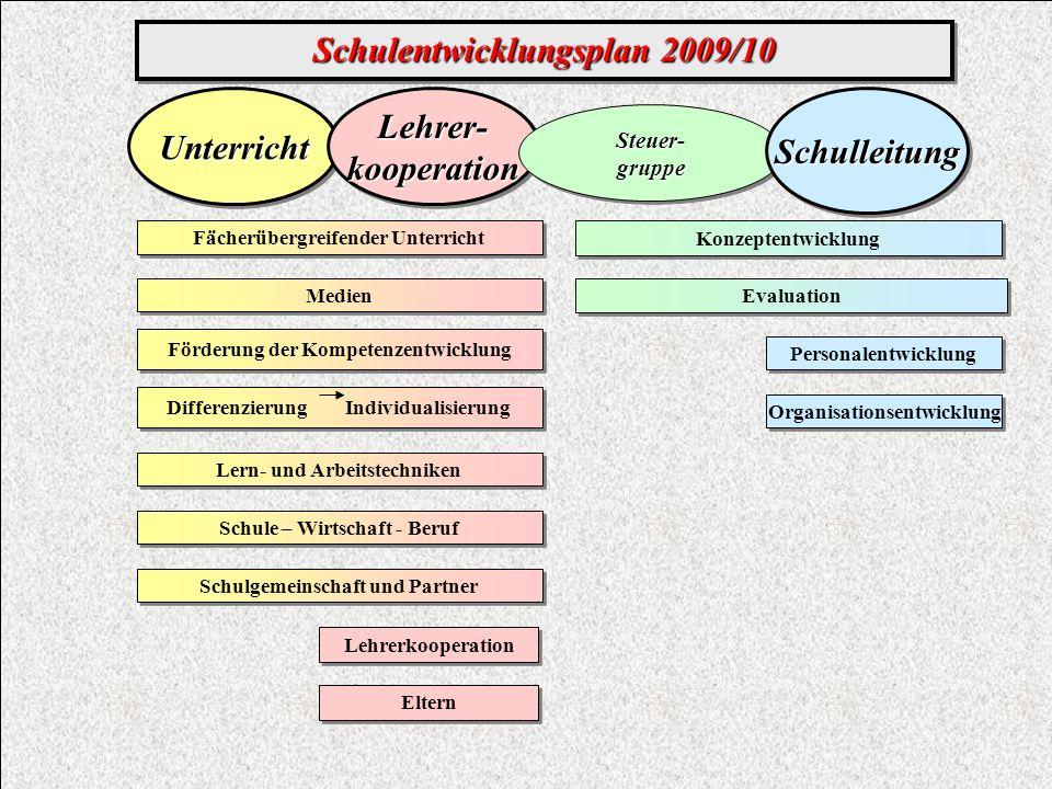 Schulentwicklungsplan 2009/10